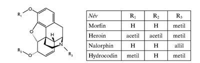 A morfin és származékai