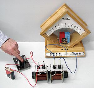 Indukált áram