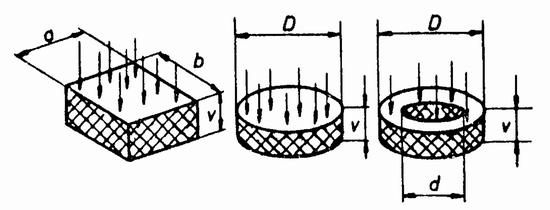 Gumirugók