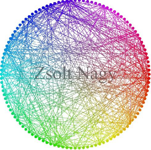 1-abra-Kapcsolathaló-szemléltetése-Facebook-ismerősök-alapján-1-2