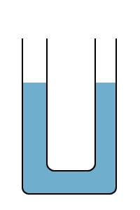 Az U-alakú cső