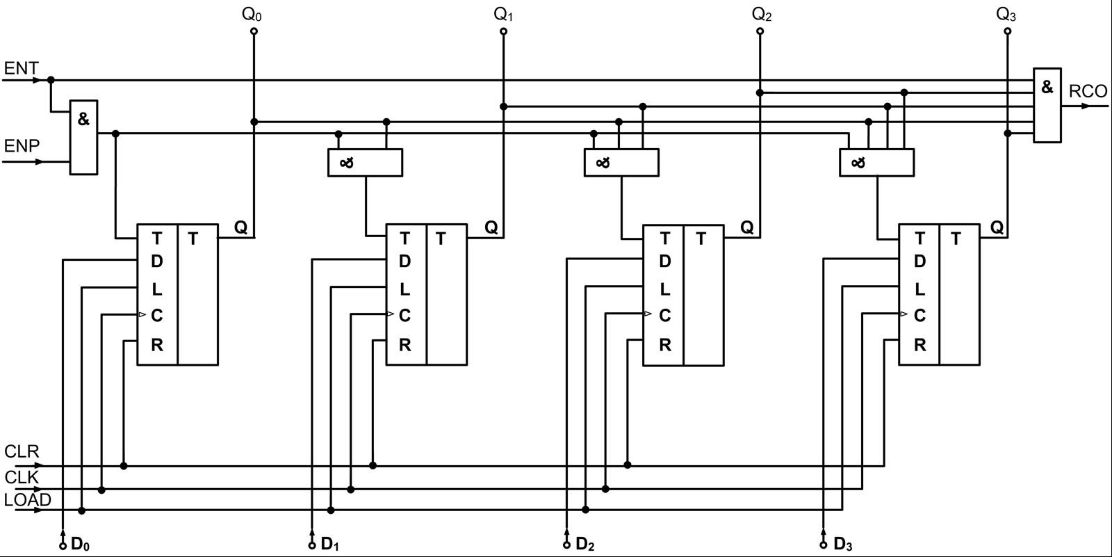Integrált szinkron bináris előreszámláló kapcsolása db7962b9b0