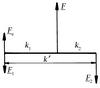 A párhuzamos hatásvonalú, ellentétes irányú erők eredője