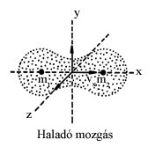 Egy kétatomos molekula