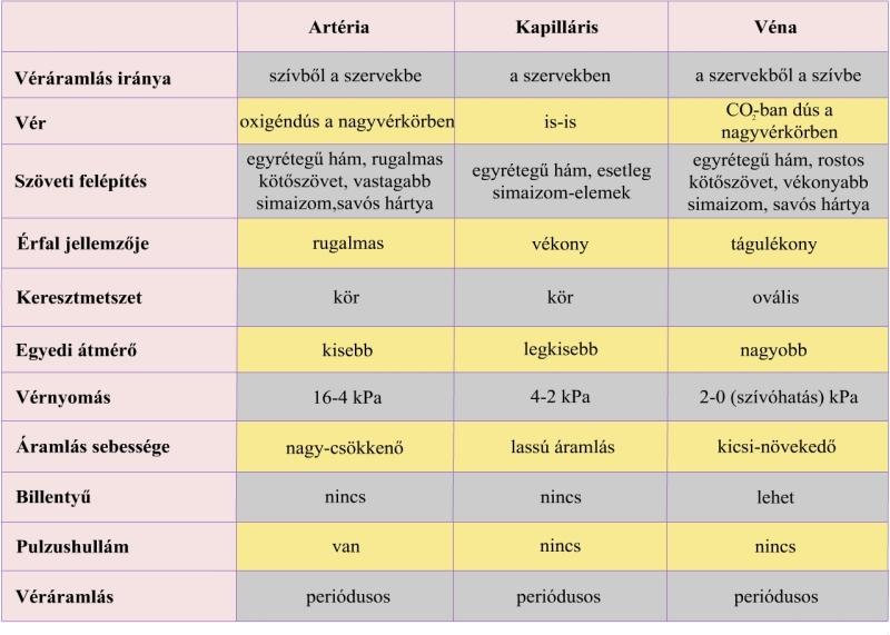 a magas vérnyomás járóbeteg-kezelése magas vérnyomás légzés
