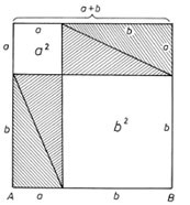 A Pitagorasz-tétel -ábra1