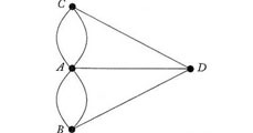 A gráfelméletről V.