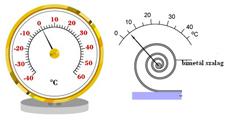 Hőmérsékletmérés