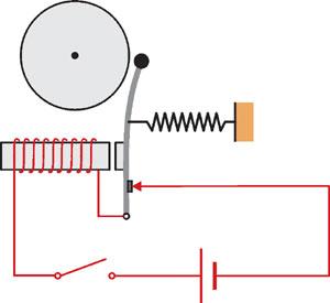 Elektromágnes előnyei
