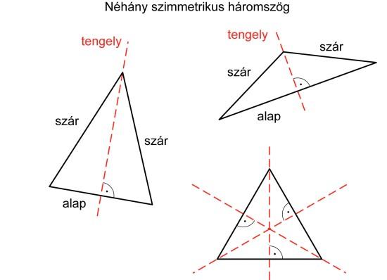 Szimmetrikus háromszögek képe