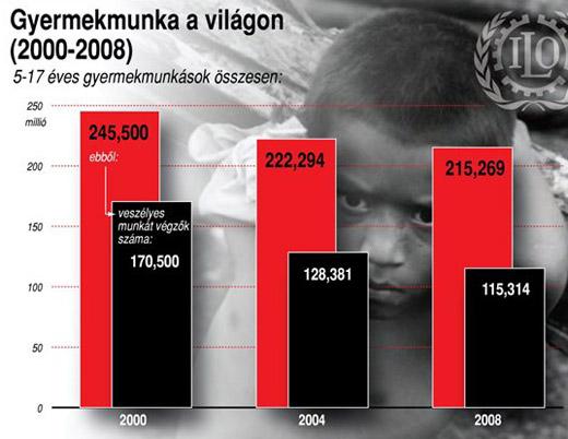 gyermekmunka-520