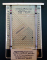 Fagyvédelmi hőmérő