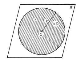 Körlap- ábra