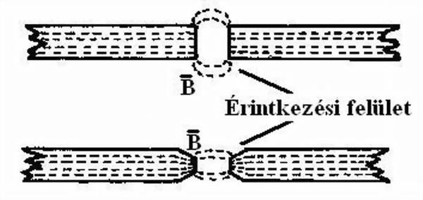 Játékok a fizikában f183a38bc5