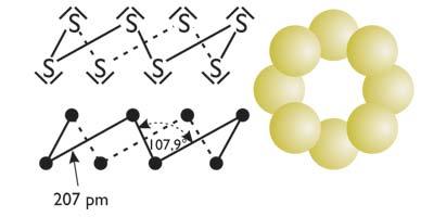 A kén molekulája