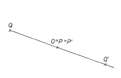 A középpontos tükrözés -ábra