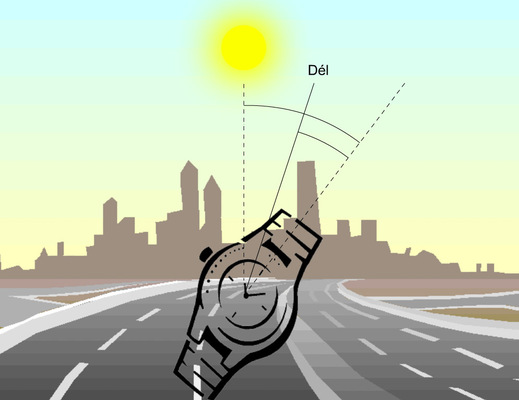 A kismutató beállítása a Nap irányába