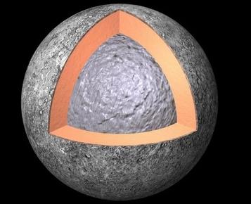 A Merkúr szerkezete
