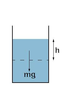 A hidrosztatikai nyomás nagysága