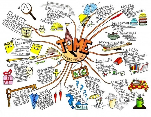 mind_map_converted