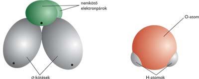 A V-alakú vízmolekula