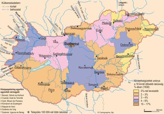 Magyarország gazdasága a két világháború között