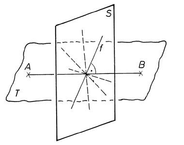 Térben 2 ponttól egyenlő távolságra lévő pontok halmaza