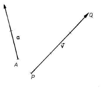 A vektor fogalma