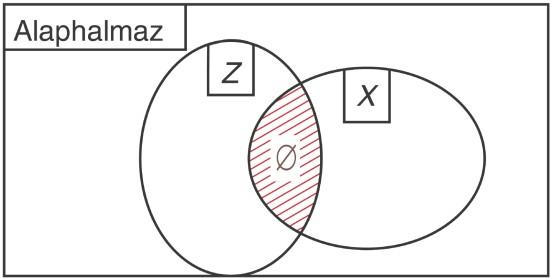 Halmazábrák (univerzum)