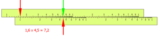 600px-Multiplication