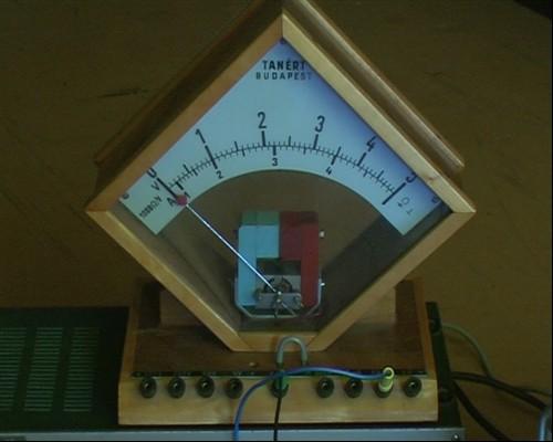 Elektromágneses mérőműszer