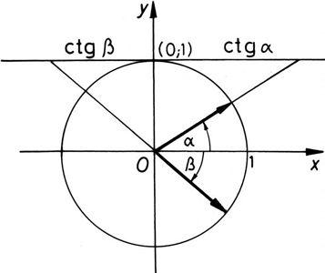 A ctg szögfüggvény általánosítása