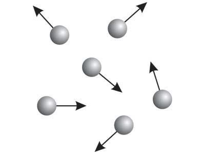 A részecskék elhelyezkedése a gázokban