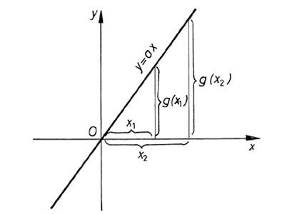 Lineáris függvény mint egyenes arányosság