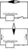 Áram mágneses hatásának bemutatása iránytűvel