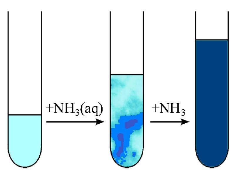 Nátrium tioszulfát vizes oldata