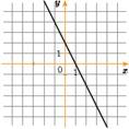 Hozzárendelések táblázattal és grafikonnal