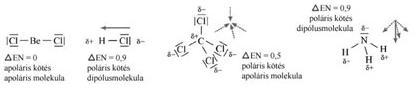A molekulák polaritását a kötések polaritásvektorainak eredője alapján állapíthatjuk meg