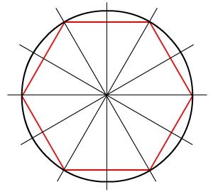 Szabályos sokszög köré írt kör sugara