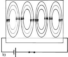 Konvekciós cellák kialakulása