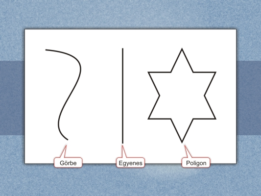 A vektorgrafika elemei