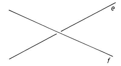 Kitérő egyenesek
