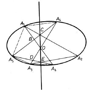 Poncelet-elv
