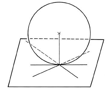 Gömb érintősíkja és benne futó egyenesek