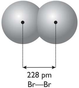 Kötéstávolság a bróm molekulában