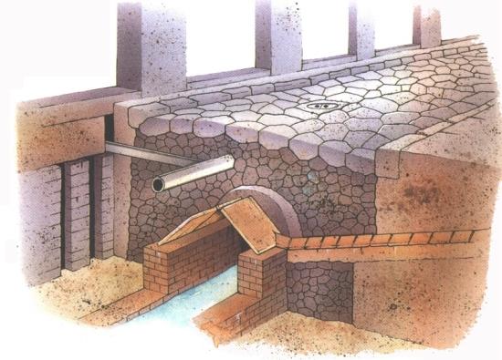 Róma utcái alatt ólomcsövek szállították a friss vizet, mélyebb szinten pedig a csatornákban folyt a szennyvíz