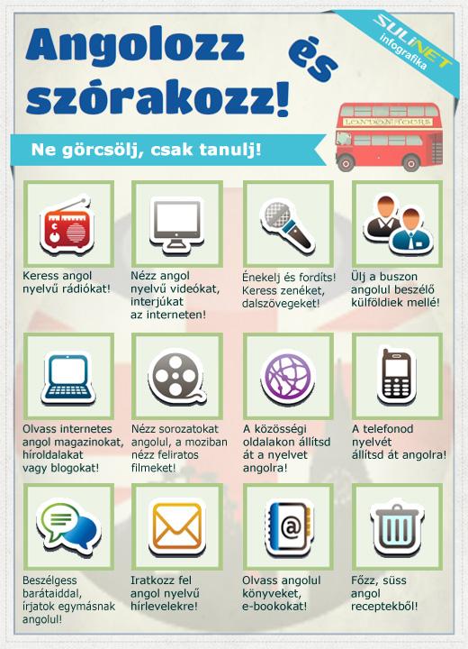 angolozz-infografika-terv-3