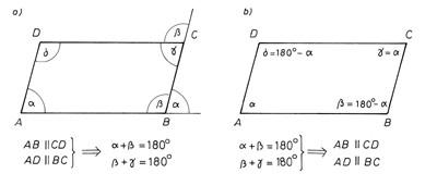Paralelogramma szomszédos szögei- ábra