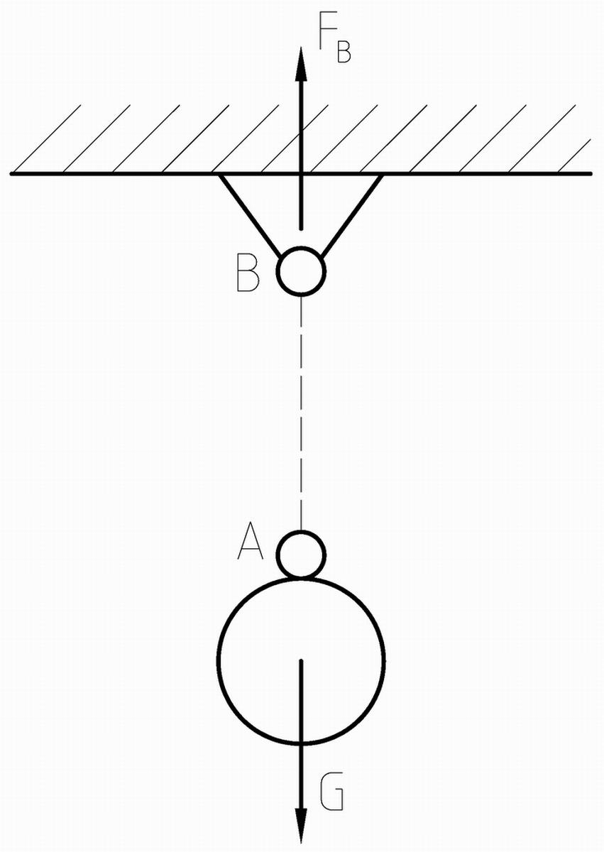 görgő meghatározása és példái papilloma vírus kenőcsök