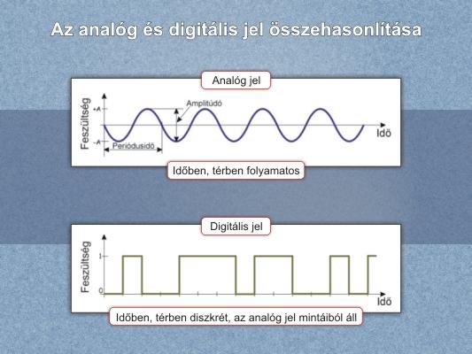 A digitális és analóg jelek különbségei